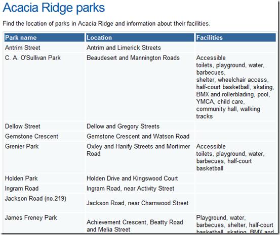Suburb Park Details