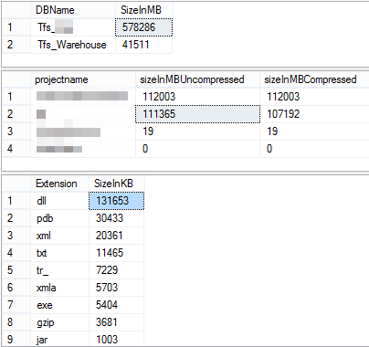 Team Foundation Server   Simplifying Complication